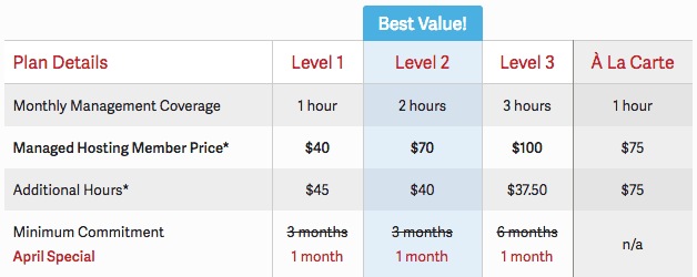 InMotion Managed Hosting Pricing